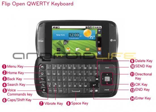 iphone 4 user guide verizon