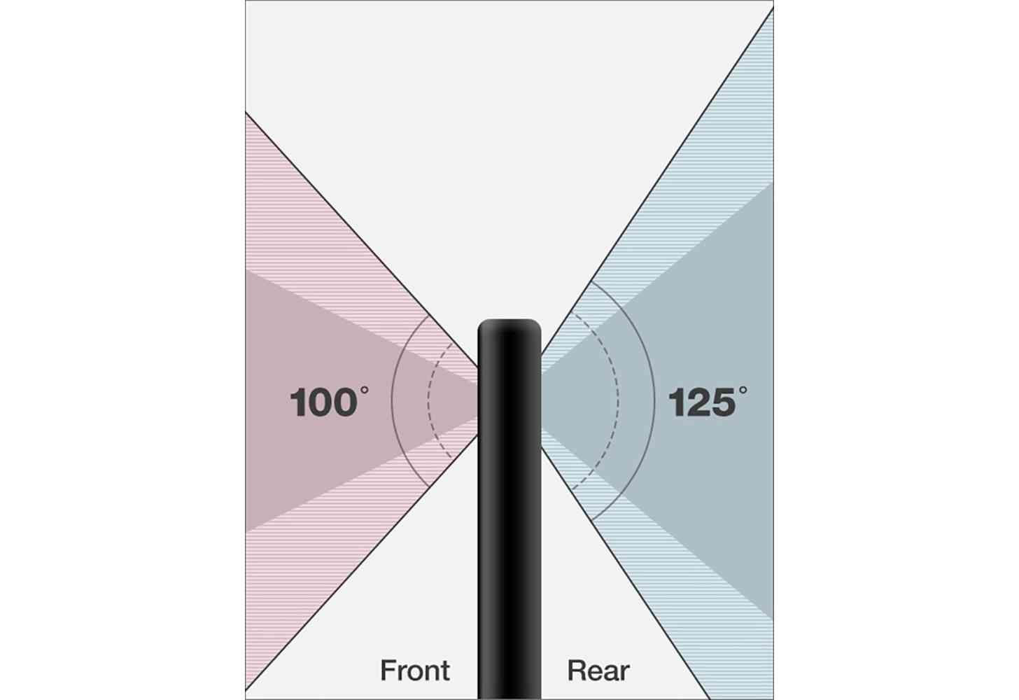 LG G6 wide angle camera