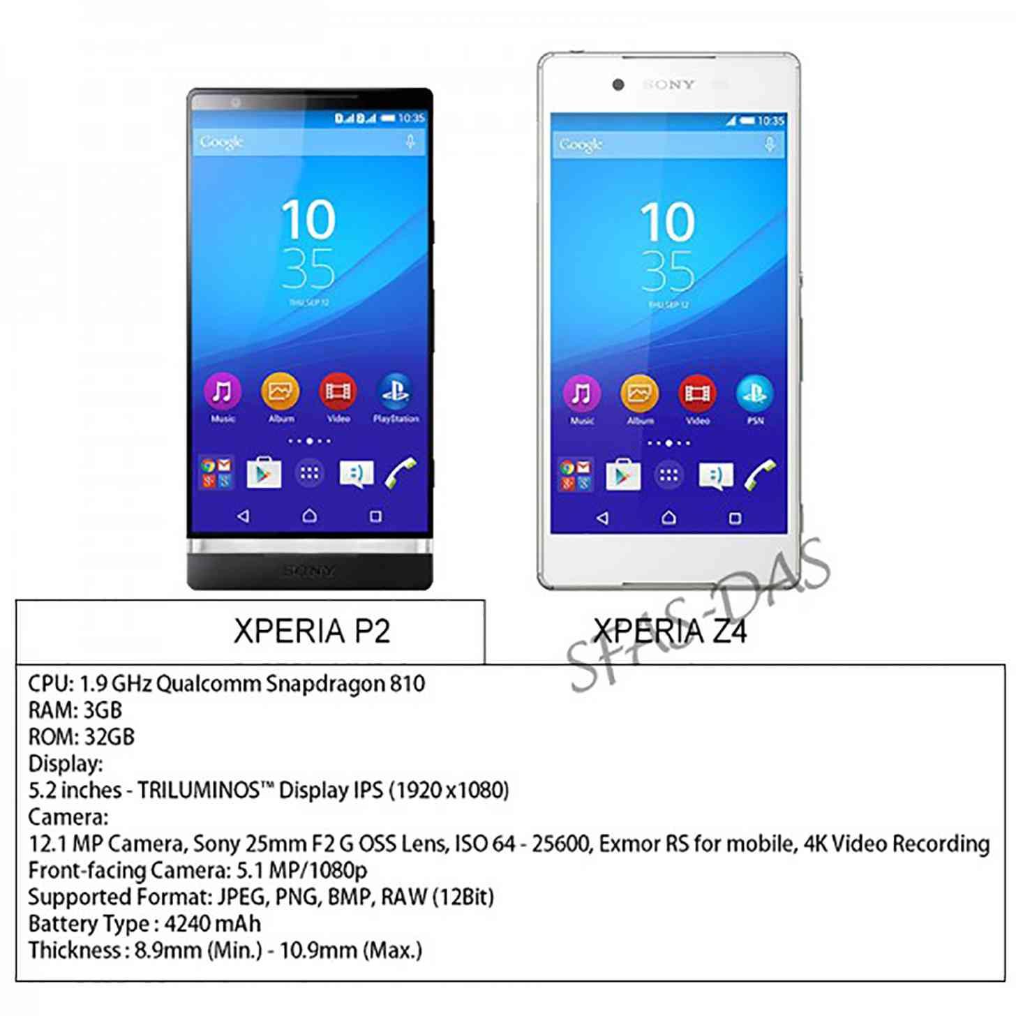 Sony Xperia P2 specs leak