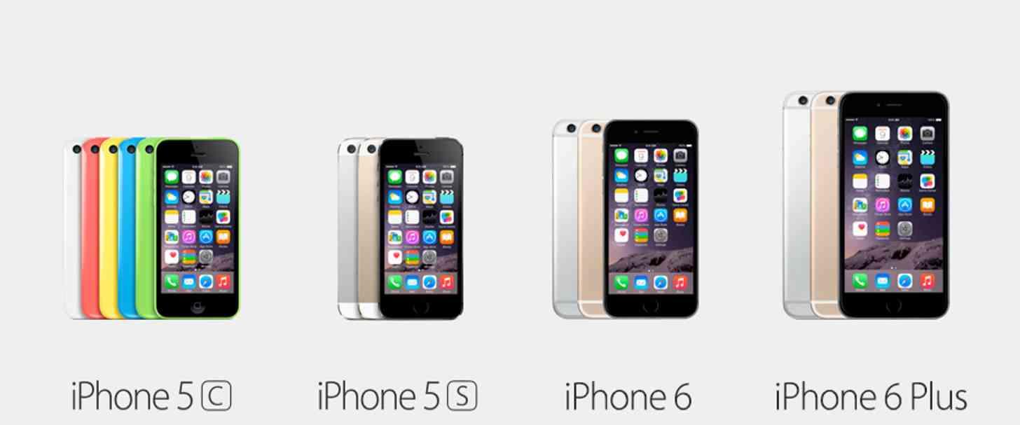Apple iPhone 5c, 5s, 6, 6 Plus