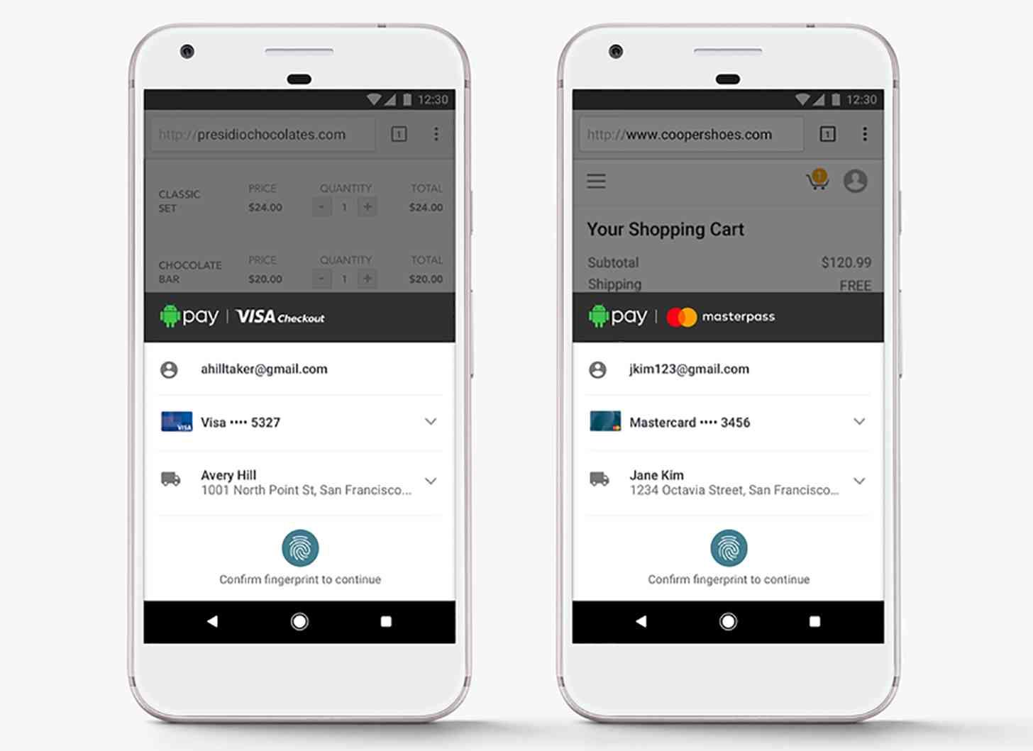 Android Pay Visa Checkout MasterCard Masterpass