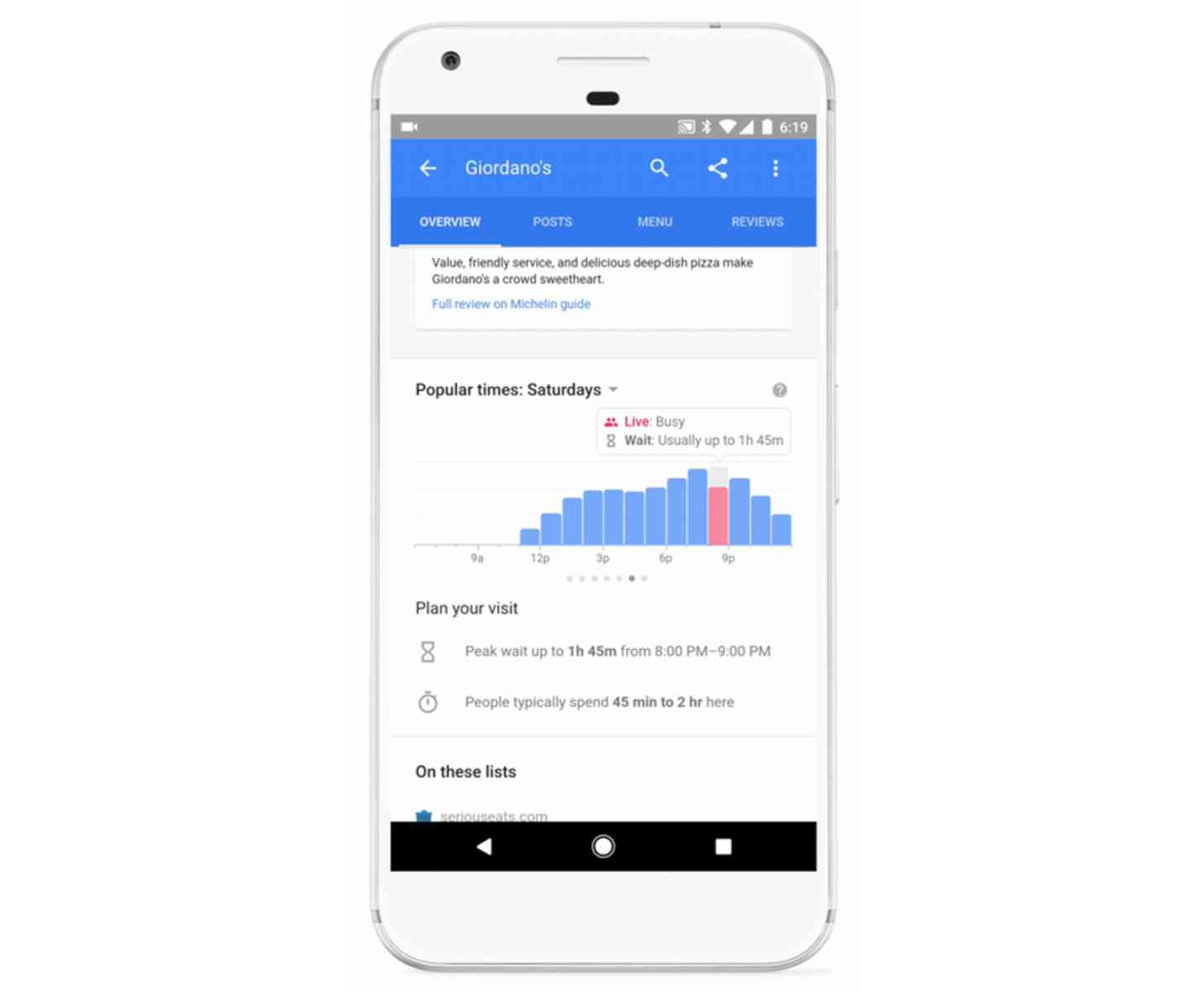 Google Search restaurant wait times