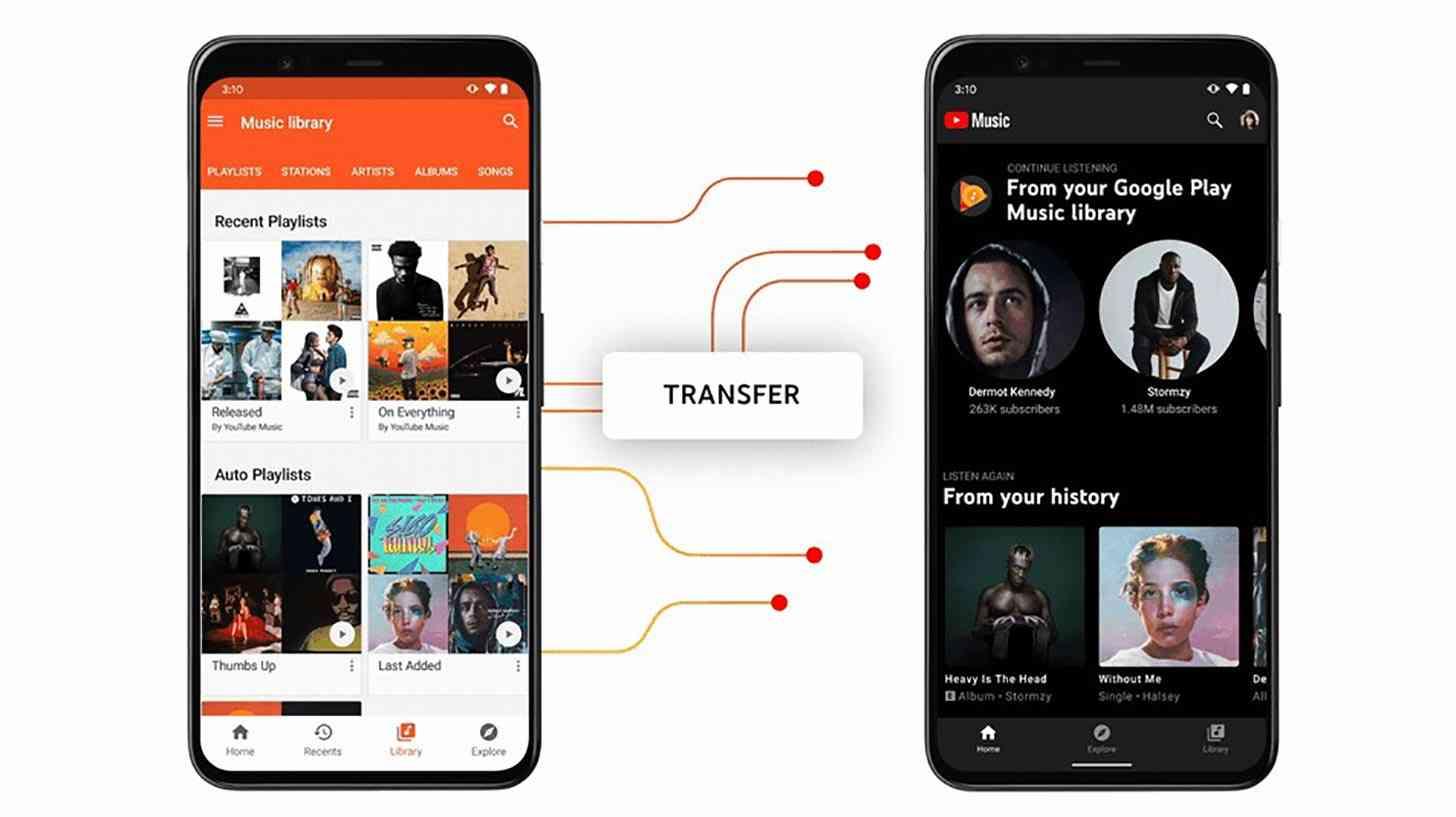 YouTube Music, Google Play Music transfer