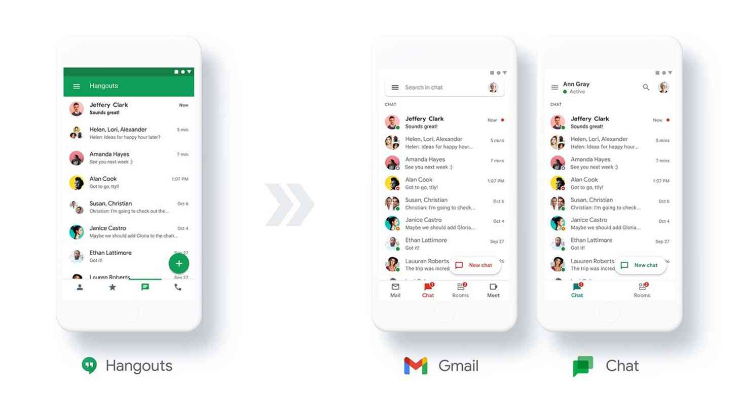 Google Hangouts to Chat migration