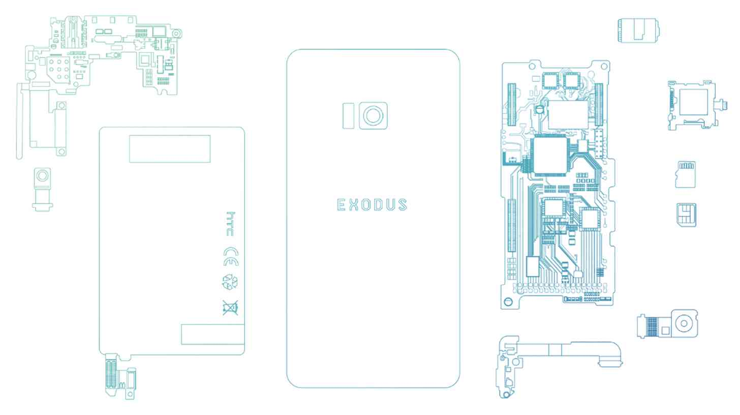 HTC Exodus blockchain phone official
