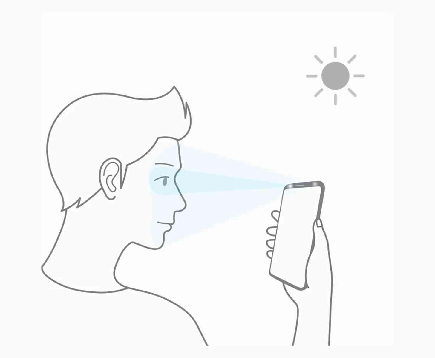 Samsung Galaxy S9 Intelligent Scan feature leak