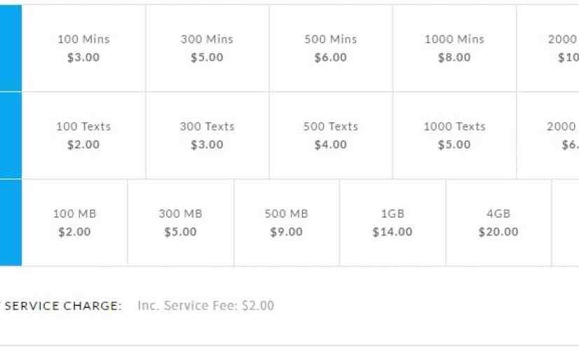 us-mobile-prepaid-plans